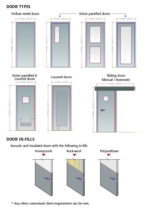 Dunes I Steel Doors Manufacturing