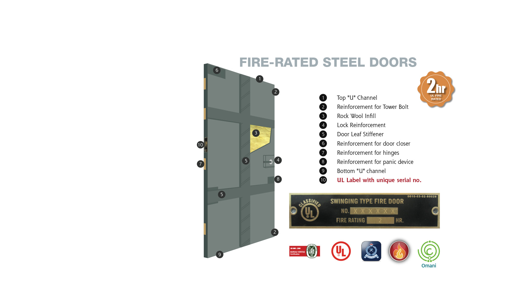 28 fire rated steel doors be the first to review fire for 1 hr fire rated door
